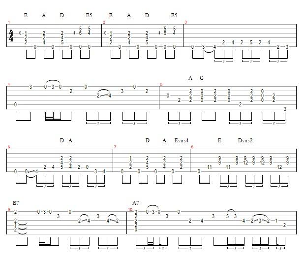Guitar guitar tabs 12 bar blues : 12-Bar Blues Joe Bonamassa Style