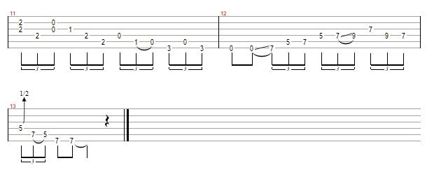Guitar guitar tabs 12 bar blues : Bar Blues Joe Bonamassa Style