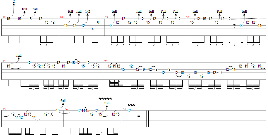 Johnny Winter Style Solo