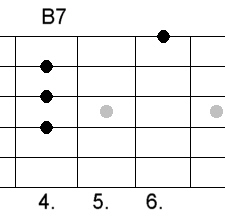 Open G 7th Chords
